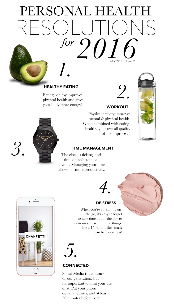 Personal Health Resolutions Info-graphic