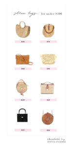 Straw Bags For Under $100